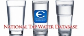 Learn About Your Water Quality